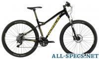 Norco Charger 7.1 (2014) 1